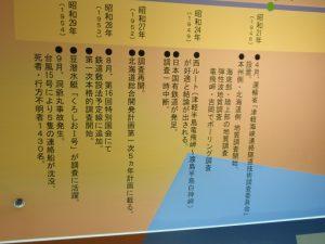 青函トンネル記念館年表